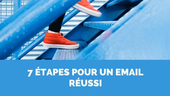 7 conseils pour faire des campagnes emails efficaces