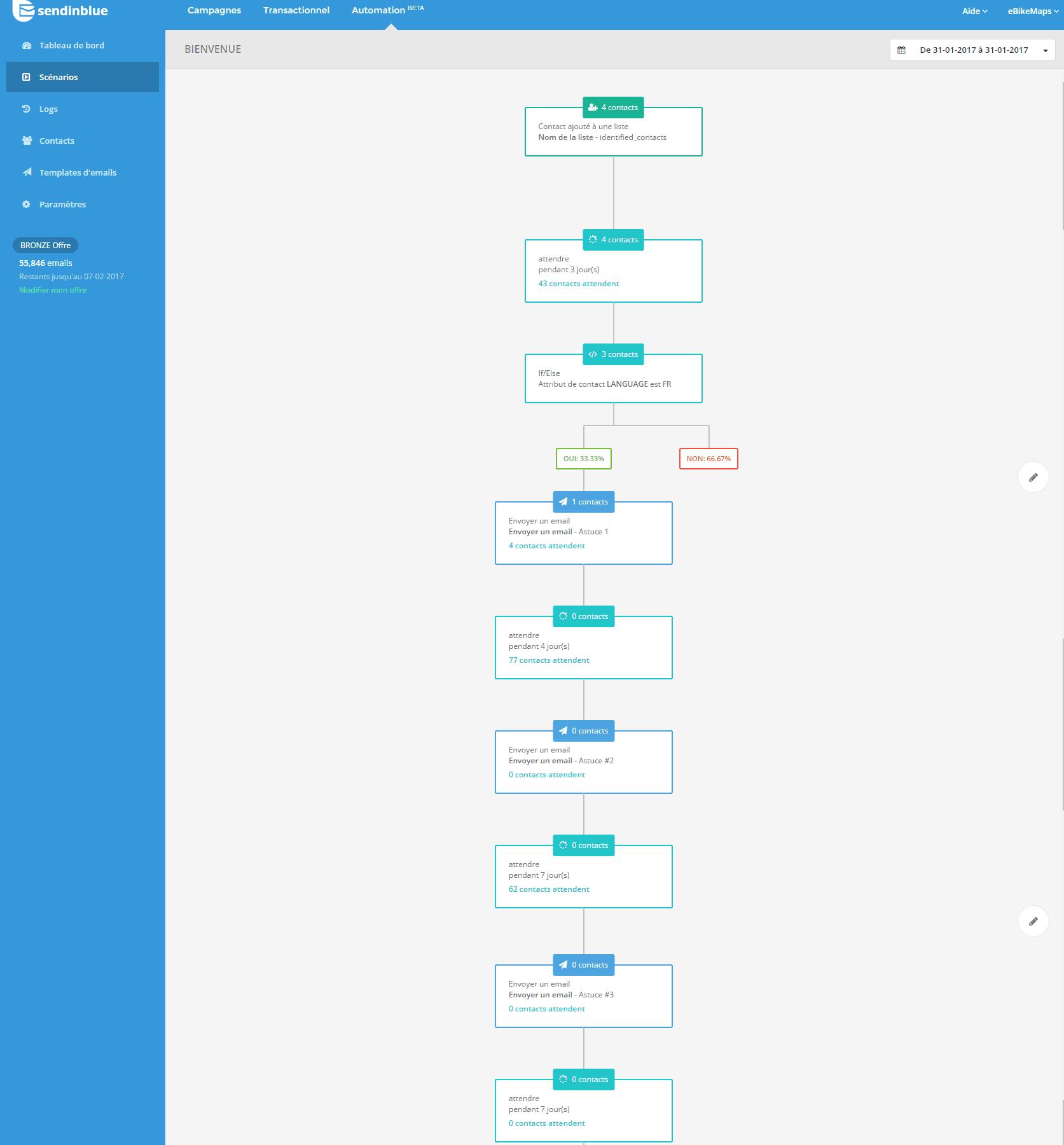 ebikemaps scenario automation