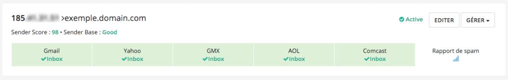 Intégration du Sender Score dans Sendinblue