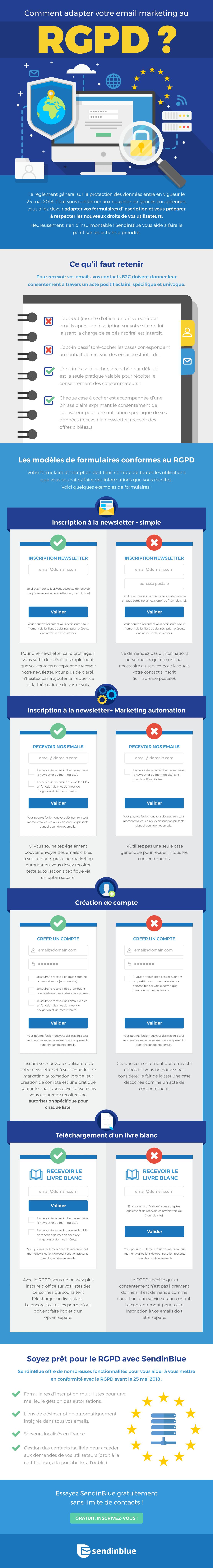 Infographie RGPD email marketing et lead génération