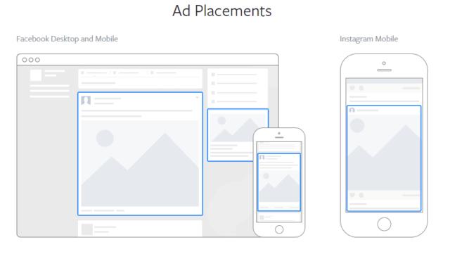 Choix du placement de la publicité facebook sur Desktop et Mobile