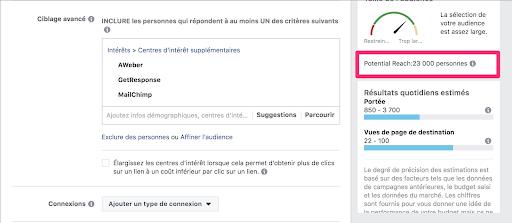 Ciblage par centre d'intérêt sur facebook ads