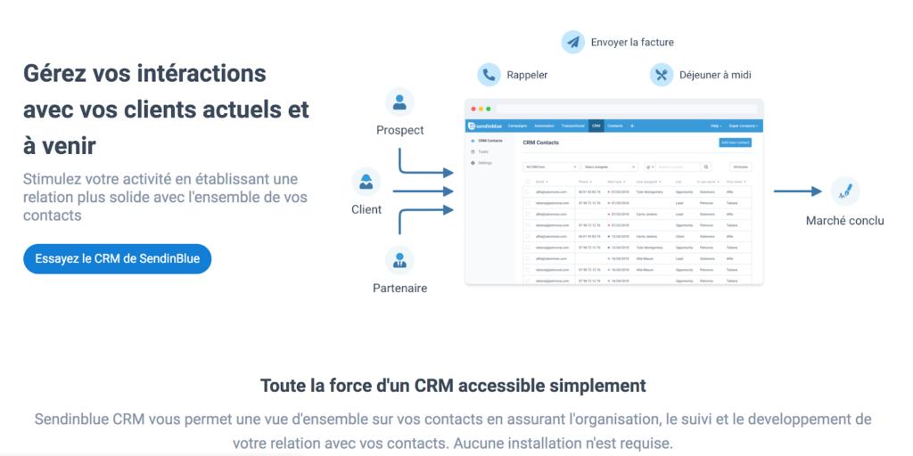 Page d'accueil du CRM