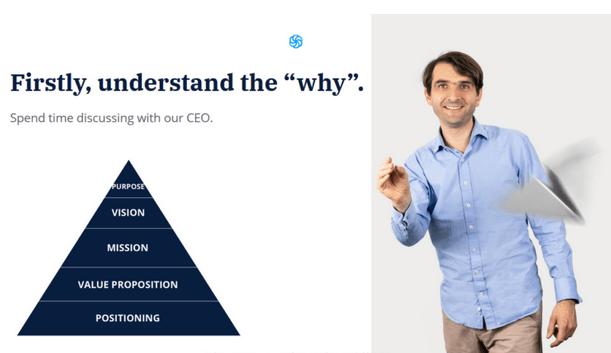 branding analyse