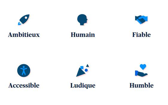 Définition branding - valeurs