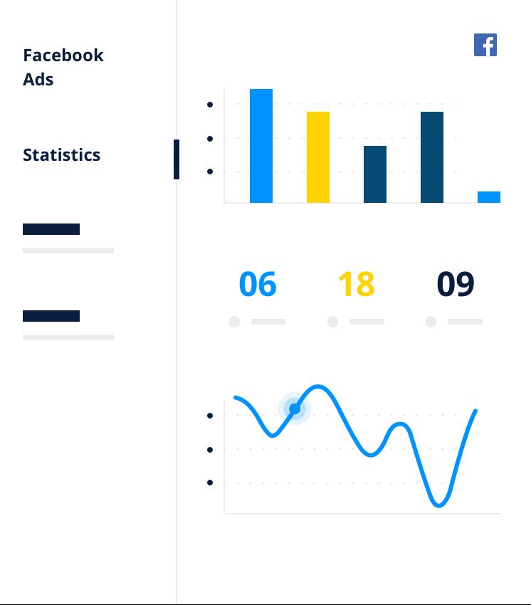 Facebook Ads Statistiques