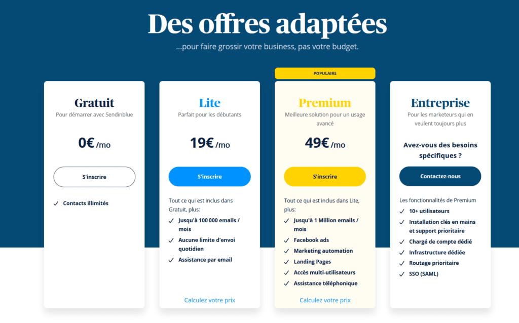 Mailchimp en français