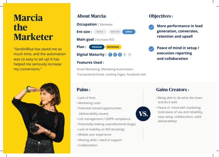 Fidélisation client - persona