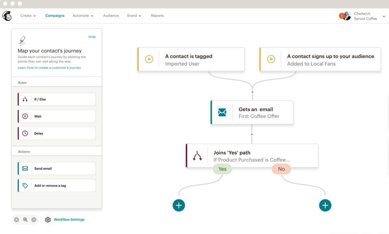 Logiciel marketing automation - Mailchimp